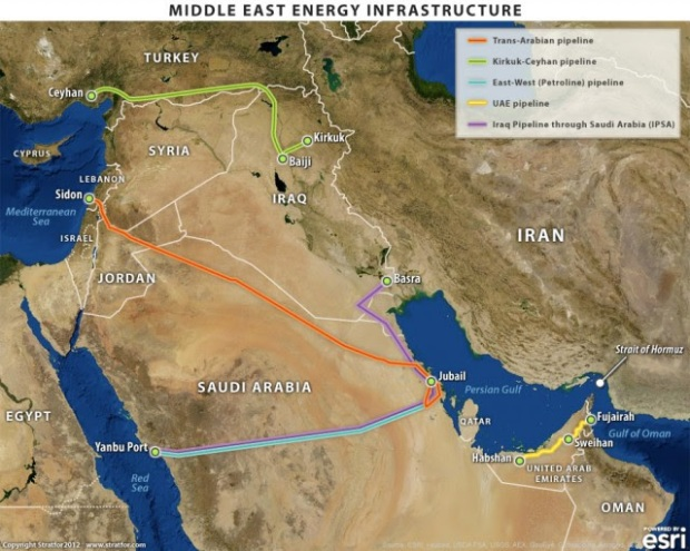 Oleoducto trans-arabe